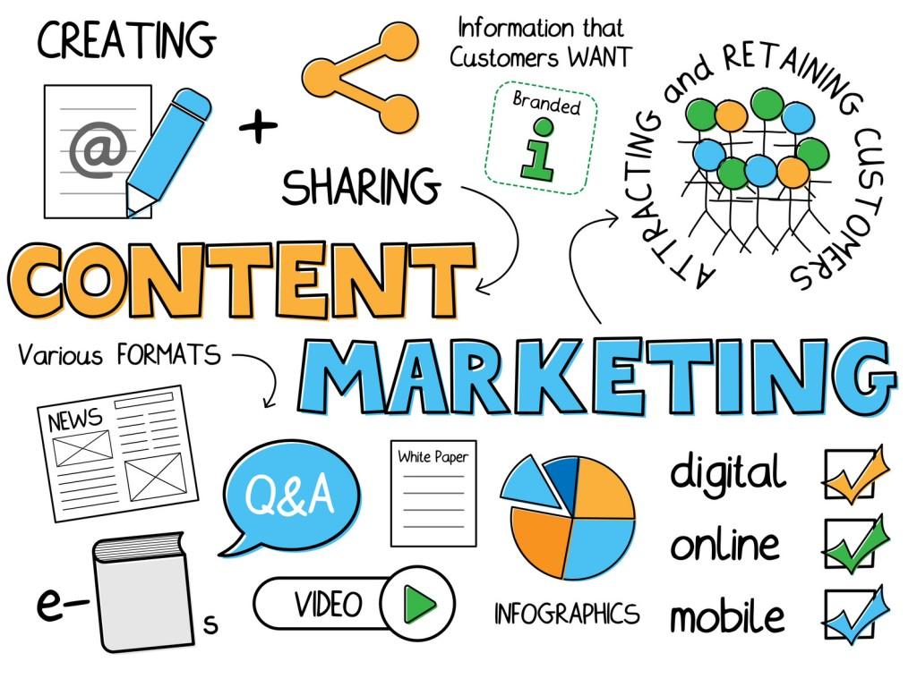 conoce-lo-que-desean-(y-necesitan)-tus-clientes-a-traves-del-content-marketing