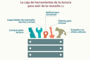 la-lectura,-clave-para-la-cualificacion-profesional